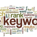 How To Do Keyword Research Using Google Keyword Planner Tool