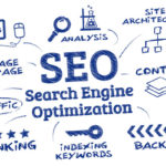 5 Reasons The Future Of SEO Favors for Small Businesses