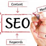 How To Pick Best SEO Company For Your Company Or Website?