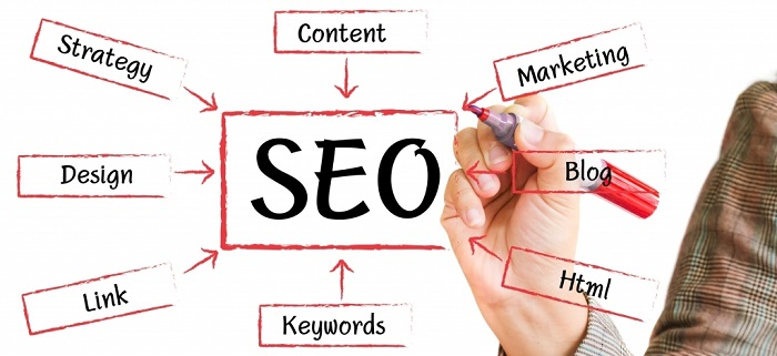 How To Pick Best Seo Company For Your Company Or Website