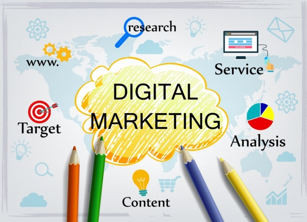 Perfect Digital Marketing Strategy
